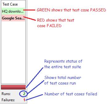 Test Case Pane
