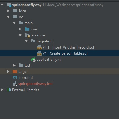 Spring boot flyway Example - Java Beginners Tutorial
