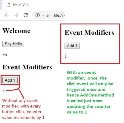 .once event modifier